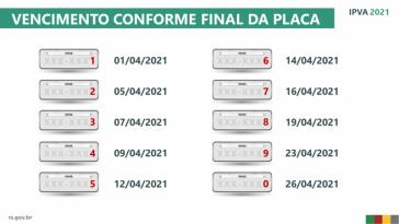 IPVA 2021: placas de veículos com final 5, 6 e 7 vencem entre 12 e 16 de abril