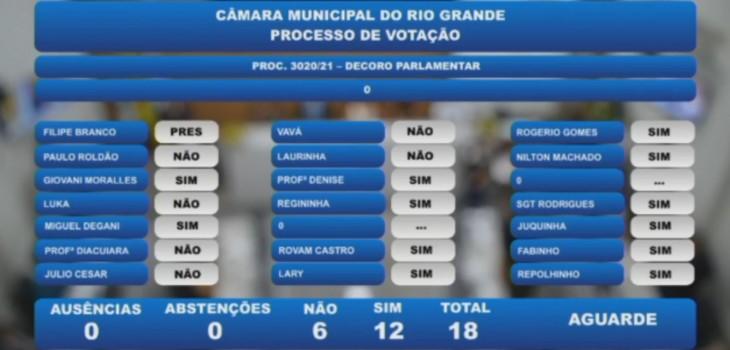 Câmara decide pelo arquivamento do processo de cassação do vereador Rafael Missiunas (PT)